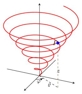 spiral-cone